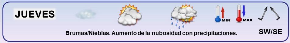 Leyenda. Iconos, simbolos tiempo en La Rioja. Meteosojuela La Rioja 17
