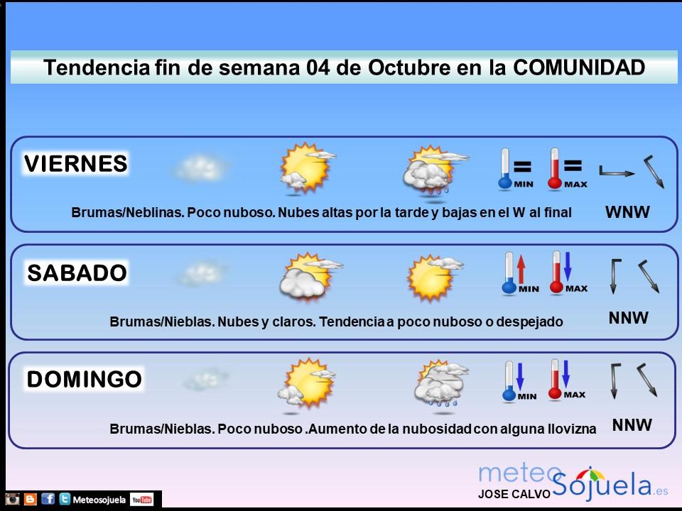 Tendencia del tiempo en La Rioja 0410 Meteosojuela La Rioja. Jose Calvo