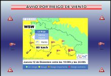 Aviso Amarillo Viento AEMET. Meteosojuela