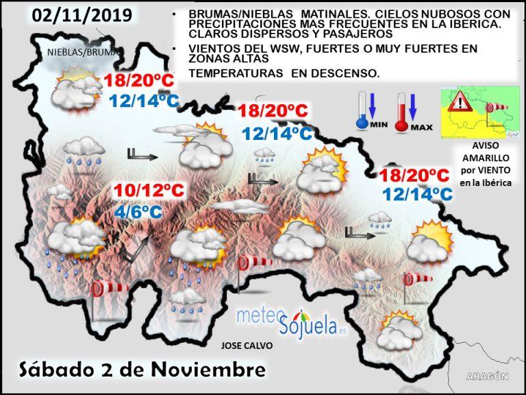 El tiempo de hoy en La Rioja. 02/11/2019. Revuelto y ventoso
