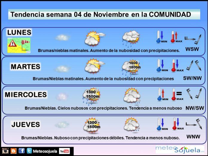 Tendencia del tiempo en La Rioja 0411 Meteosojuela La Rioja. Jose Calvo
