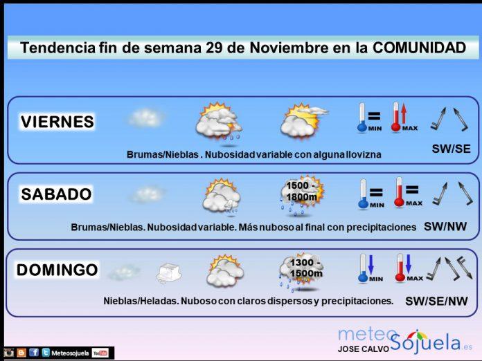 Tendencia del tiempo en La Rioja 2911 Meteosojuela La Rioja. Jose Calvo