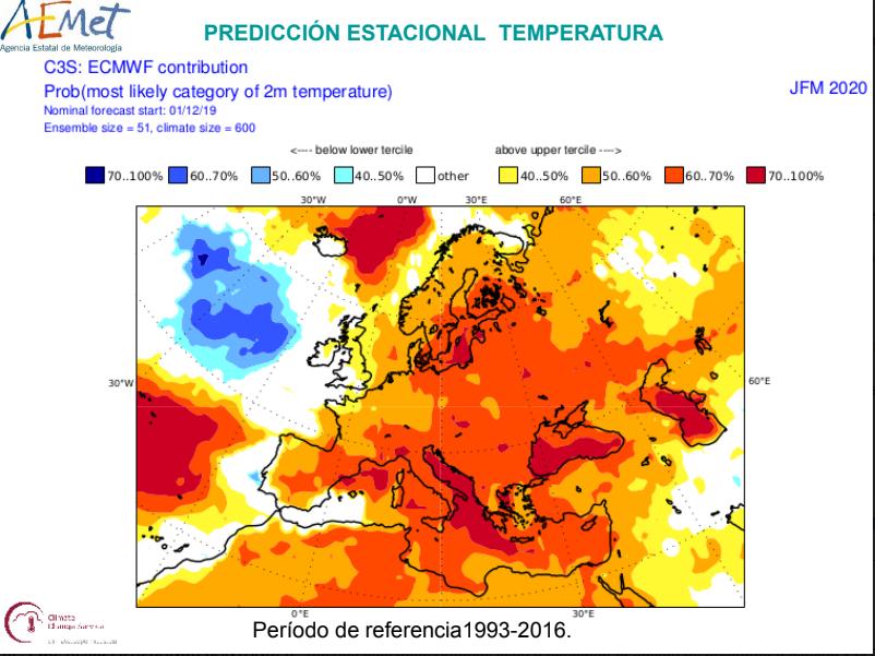 Anomalías temperaturas Invierno. Meteosojuela