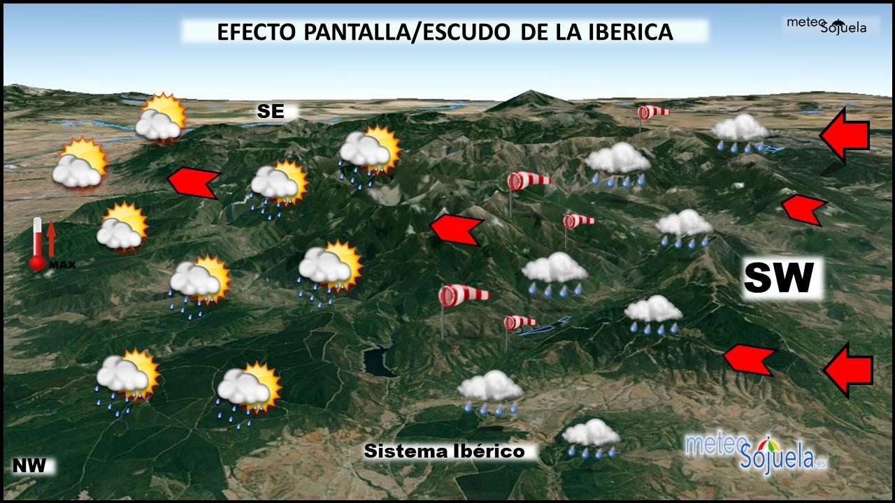 Efecto Pantalla de la Ibérica SW. Meteosojuela