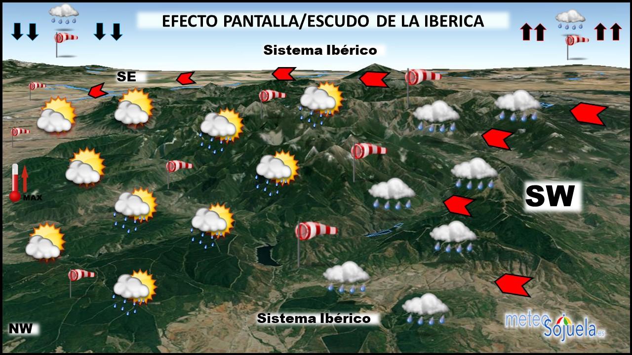 Efecto escudo - pantalla Ibérica. Meteosojuela