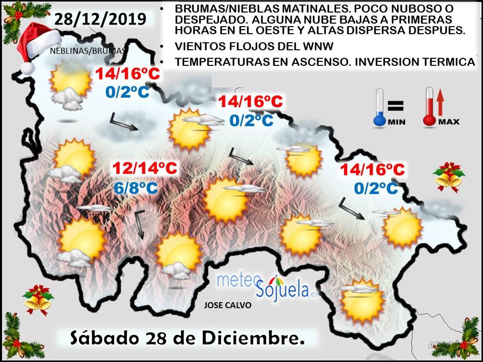 Mapa tiempo La Rioja.