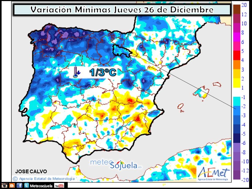 Variación de temperaturas mínimas. AEMET. Meteosojuela