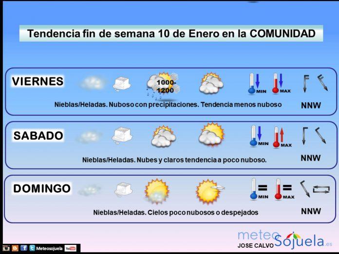 Tendencia del tiempo en La Rioja 1001 Meteosojuela La Rioja. Jose Calvo