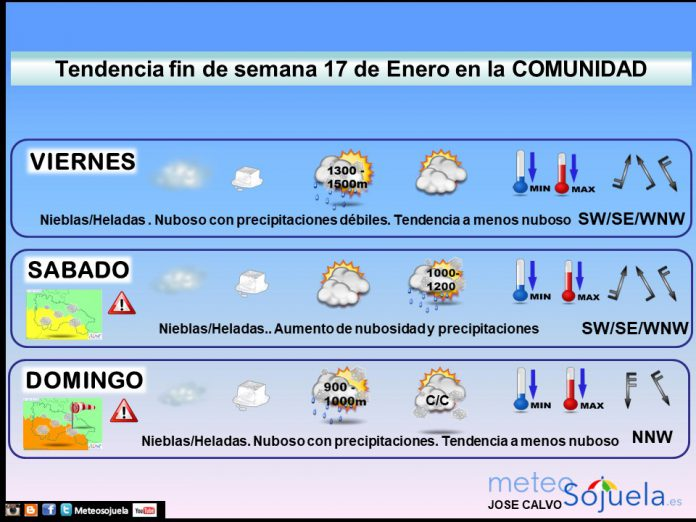 Tendencia del tiempo en La Rioja 1701 Meteosojuela La Rioja. Jose Calvo