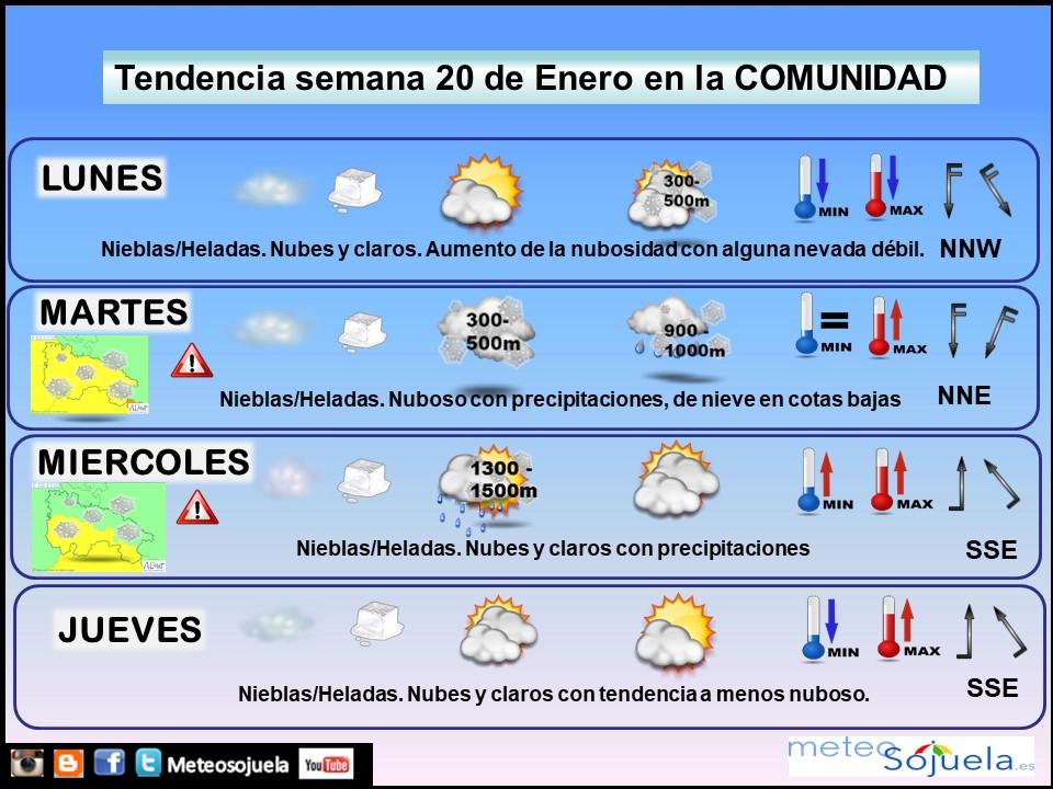 Tendencia del tiempo en La Rioja 2001 Meteosojuela La Rioja. Jose Calvo