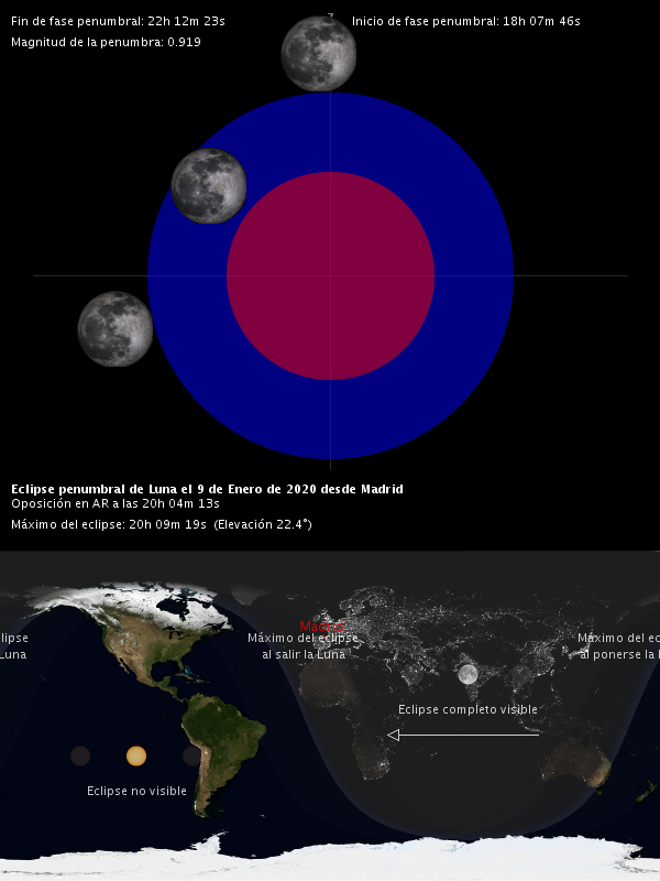 lunarEclipse_Madrid_2020-01-10
