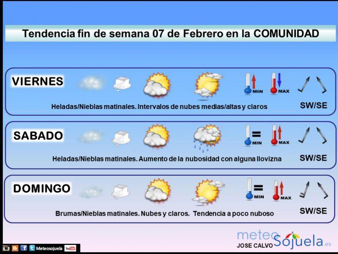 Tendencia del tiempo en La Rioja 0702 Meteosojuela La Rioja. Jose Calvo