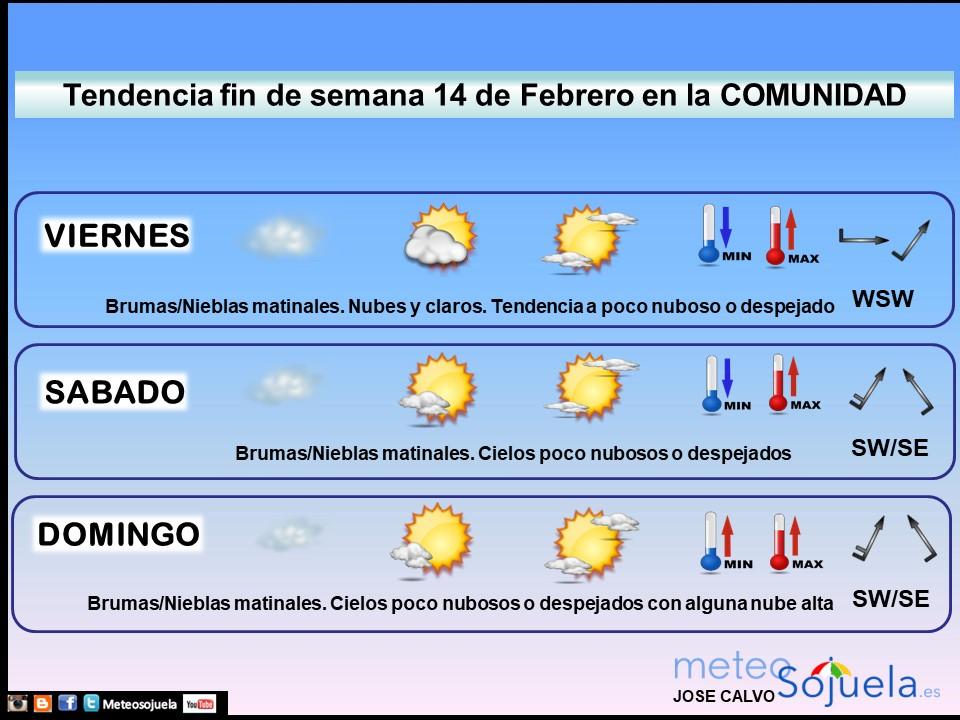 Tendencia del tiempo en La Rioja 1402 Meteosojuela La Rioja. Jose Calvo