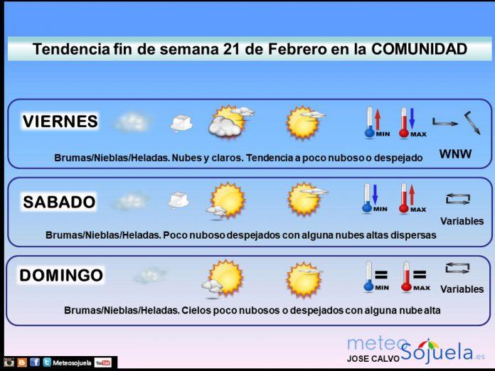 Tendencia del tiempo en La Rioja 2102 Meteosojuela La Rioja. Jose Calvo