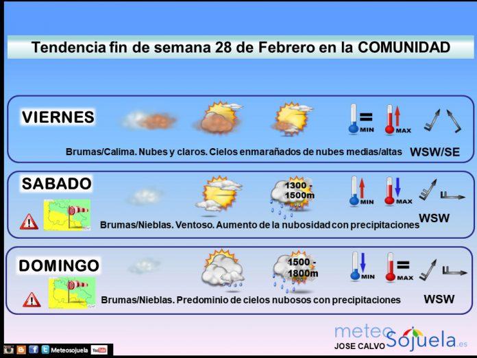 Tendencia del tiempo en La Rioja 2802 Meteosojuela La Rioja. Jose Calvo