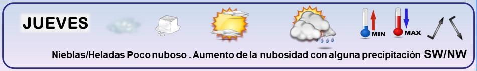 Leyenda. Iconos, simbolos tiempo en La Rioja. Meteosojuela La Rioja 12