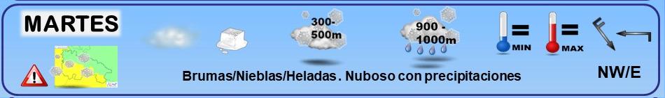 Leyenda. Iconos, simbolos tiempo en La Rioja. Meteosojuela La Rioja 31