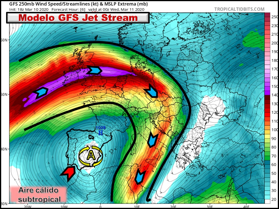 Modelos Altura Geopotencial 300hPa. Meteosojuela