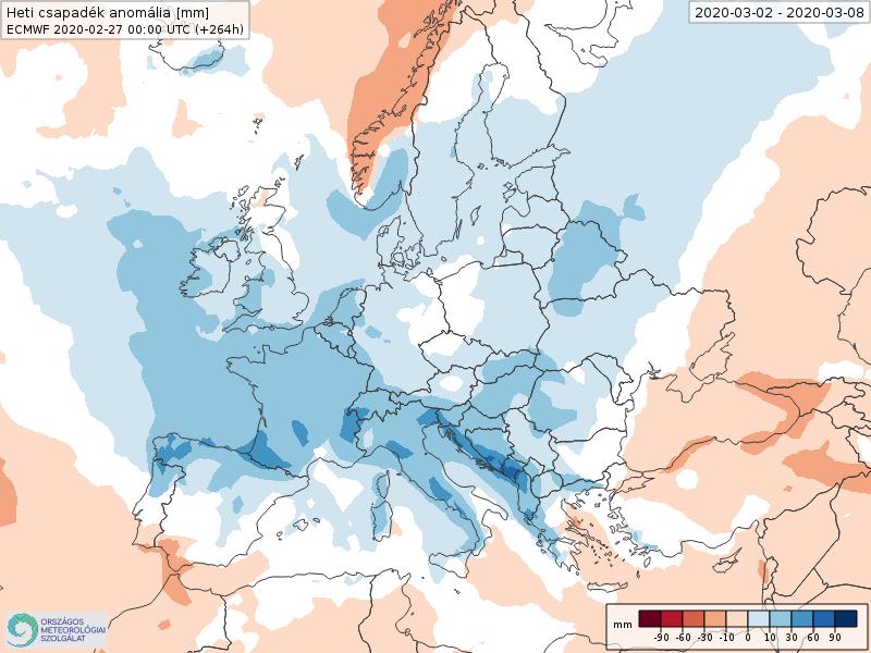 Modelos de Precipitación semanal Marzo ECMWF 1ª Semana . Meteosojuela La Rioja.