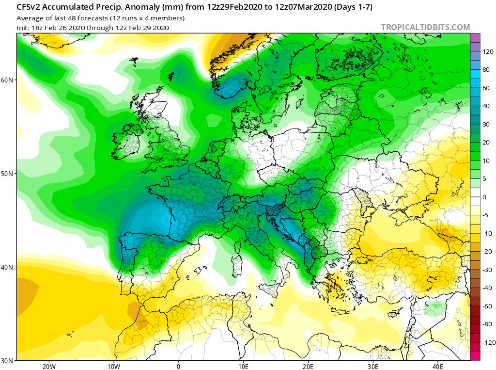 Modelos de Precipitación semanal Marzo GFS 1ª Semana . Meteosojuela La Rioja.