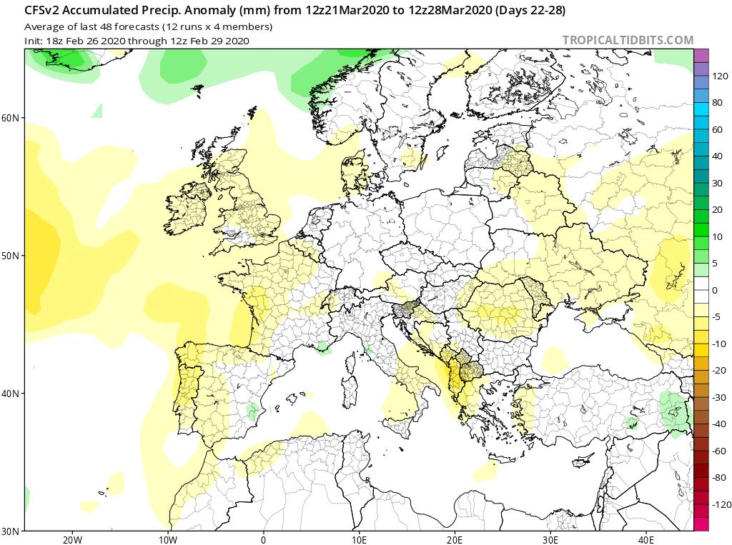 Modelos de Precipitación semanal Marzo GFS 4ª Semana . Meteosojuela La Rioja.
