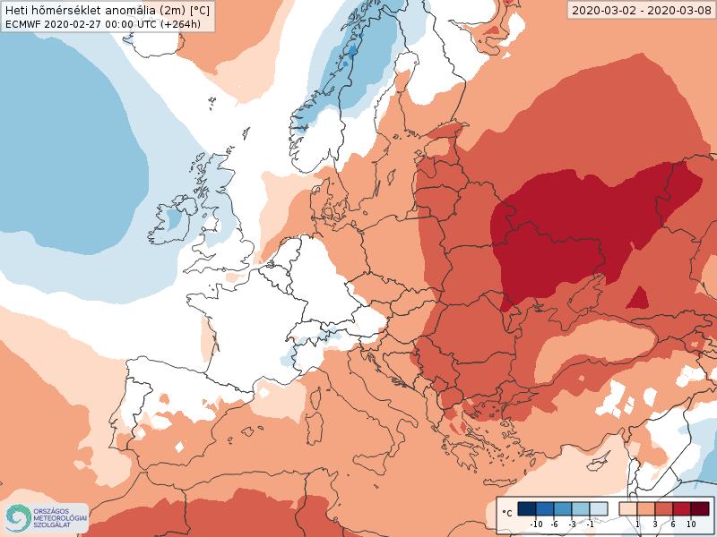Modelos de Temperatura semanal Marzo ECMWF 1ª Semana . Meteosojuela La Rioja.