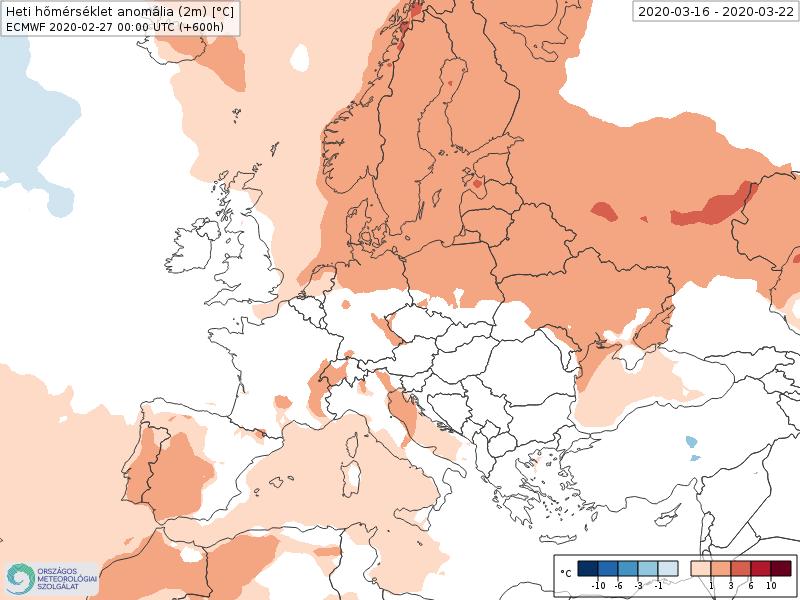 Modelos de Temperatura semanal Marzo ECMWF 3ª Semana . Meteosojuela La Rioja.