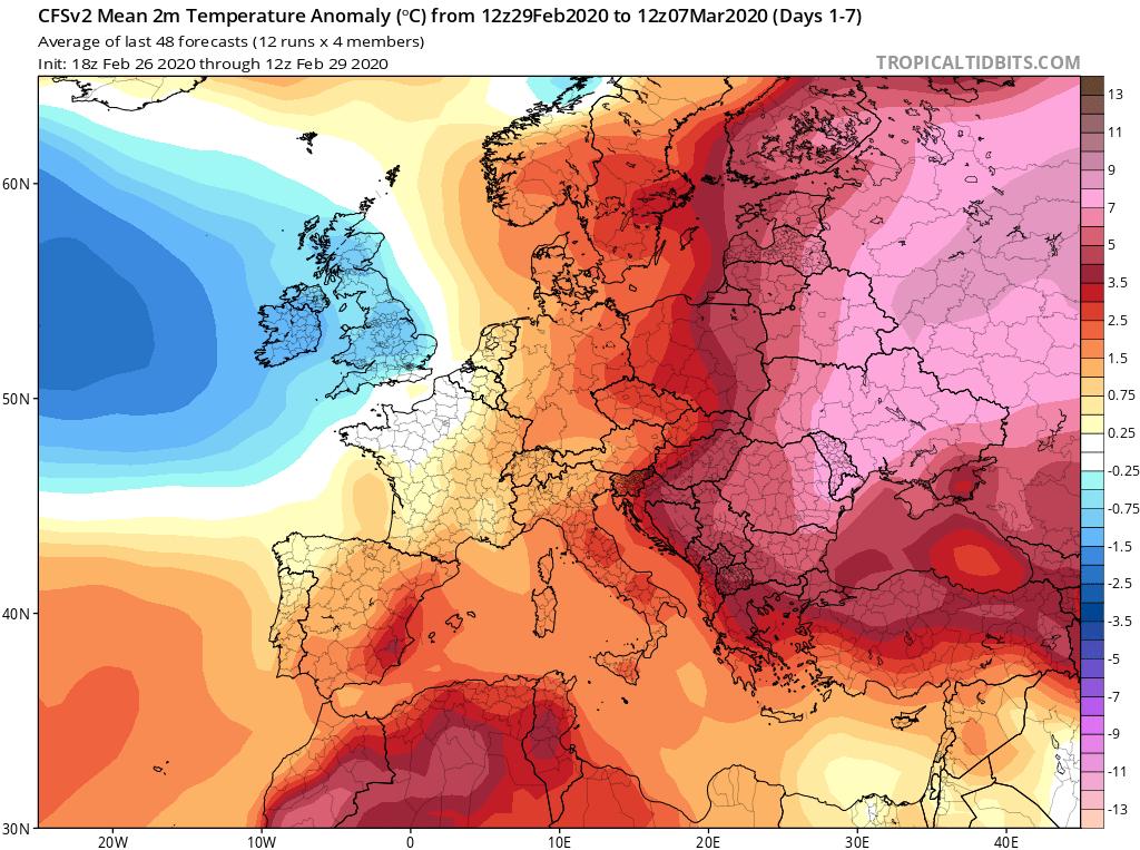 Modelos de Temperatura semanal Marzo GFS 1ª Semana . Meteosojuela La Rioja.