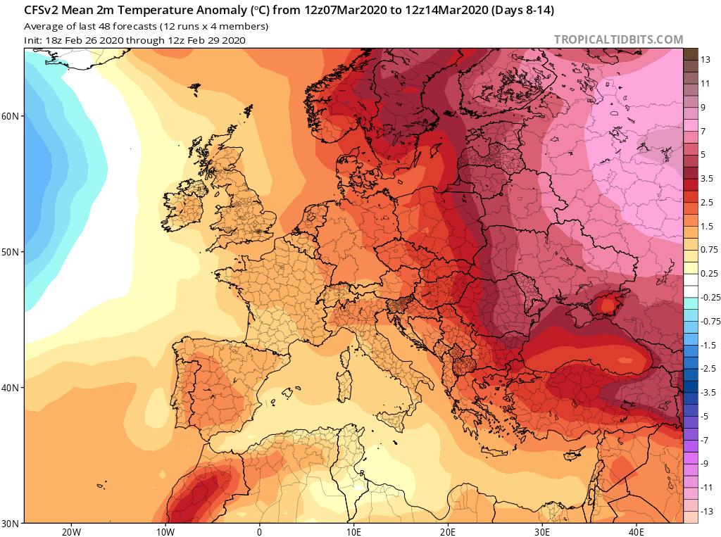 Modelos de Temperatura semanal Marzo GFS 2ª Semana . Meteosojuela La Rioja.