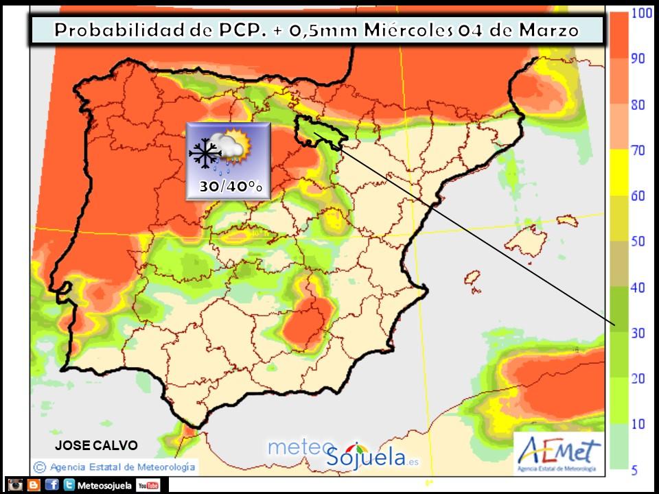 Probabilidad de Precipitación según AEMET. Meteosojuela