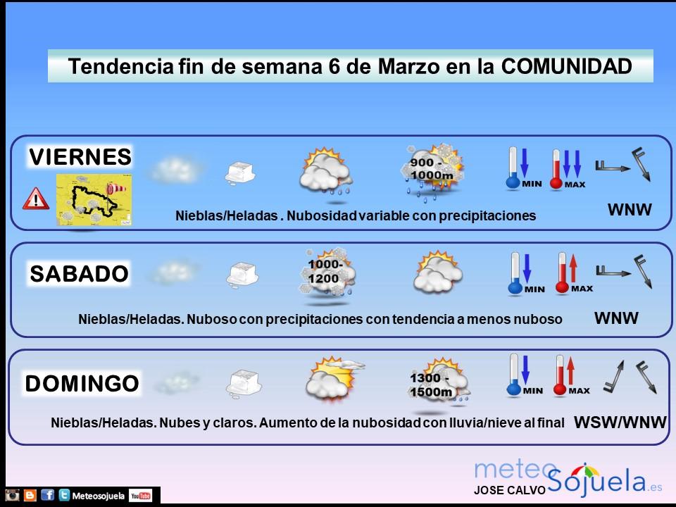 Tendencia del tiempo en La Rioja 0603 Meteosojuela La Rioja. Jose Calvo