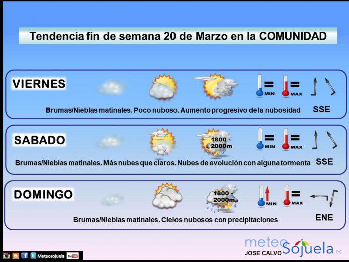 Tendencia del tiempo en La Rioja 2003 Meteosojuela La Rioja. Jose Calvo