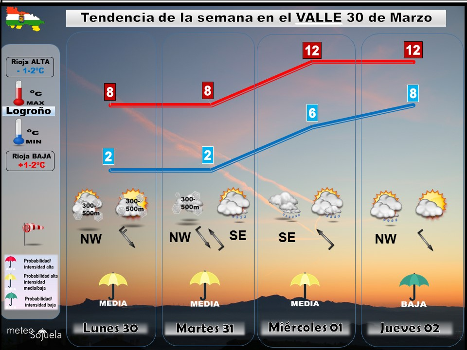 Tendencia del tiempo en La Rioja 3003 Meteosojuela La Rioja. Jose Calvo