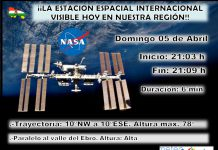 Datos Paso Estación Espacial Internacional ISS . Meteosojuela