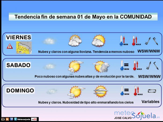 Tendencia del tiempo en La Rioja 0105 Meteosojuela La Rioja. Jose Calvo