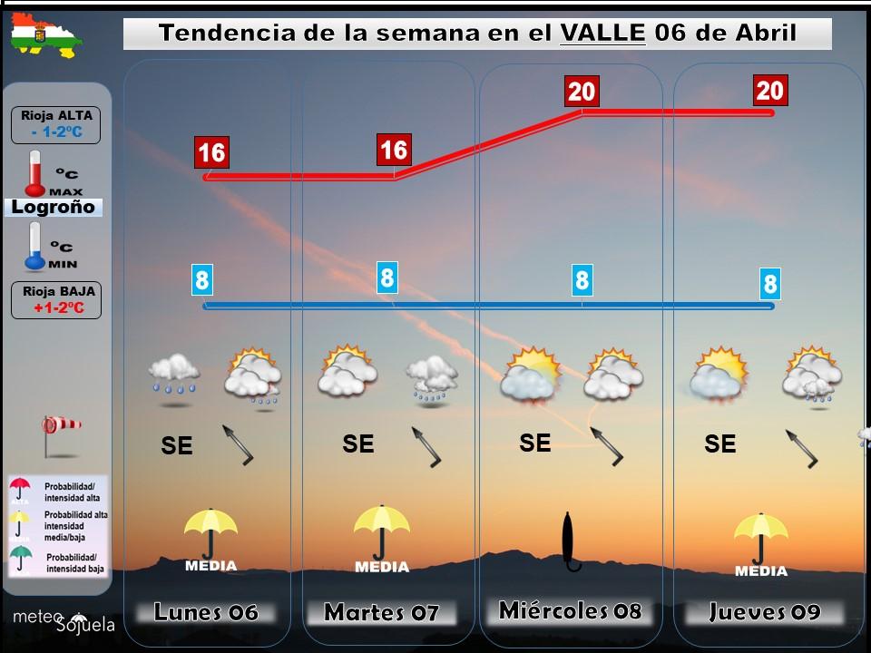 Tendencia del tiempo en La Rioja 0604 Meteosojuela La Rioja. Jose Calvo