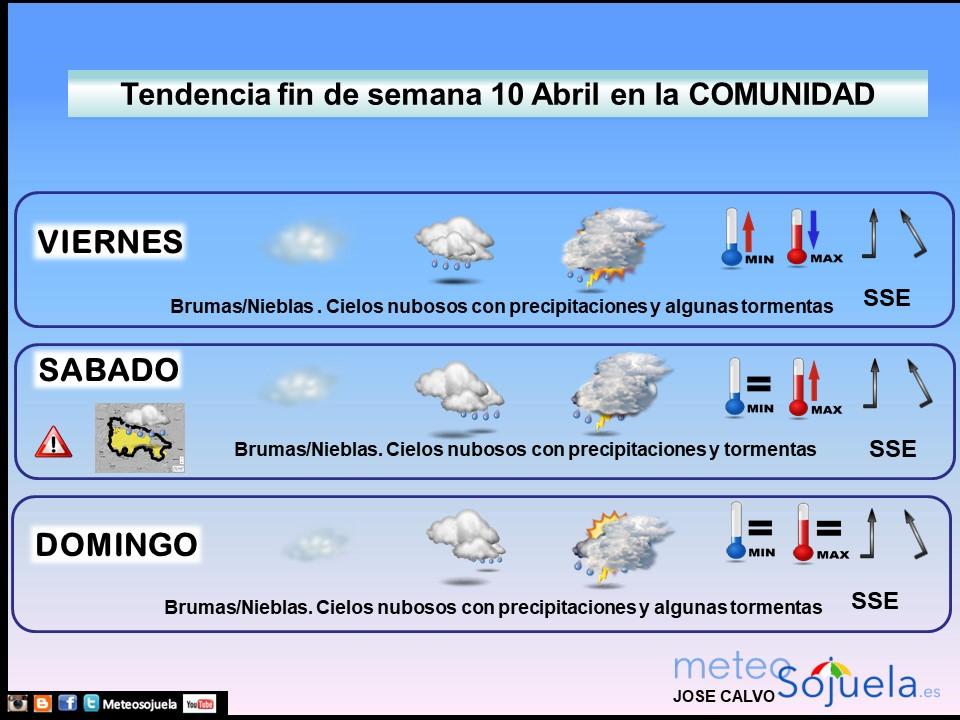 Tendencia del tiempo en La Rioja 1004 Meteosojuela La Rioja. Jose Calvo