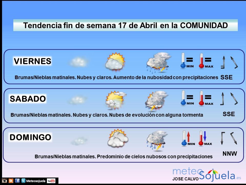 Tendencia del tiempo en La Rioja 17 04 Meteosojuela La Rioja. Jose Calvo