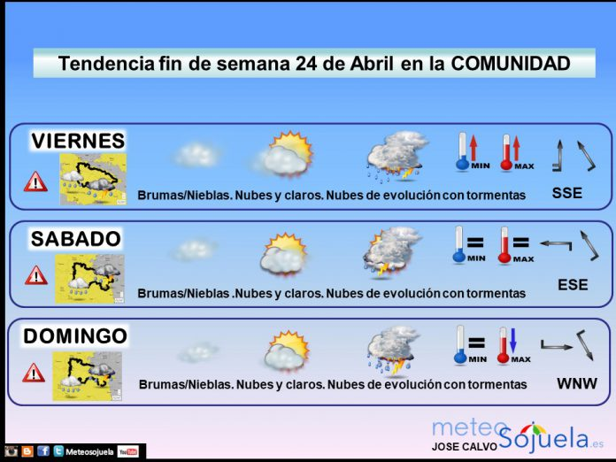 Tendencia del tiempo en La Rioja 2404 Meteosojuela La Rioja. Jose Calvo