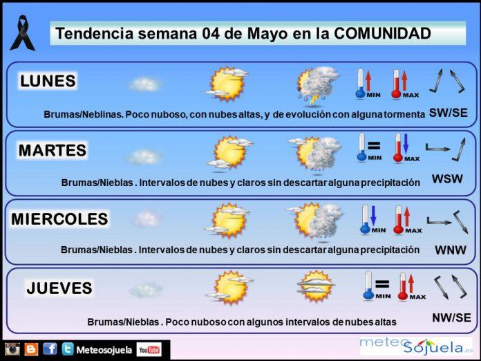 Tendencia del tiempo en La Rioja 0405 Meteosojuela La Rioja. Jose Calvo