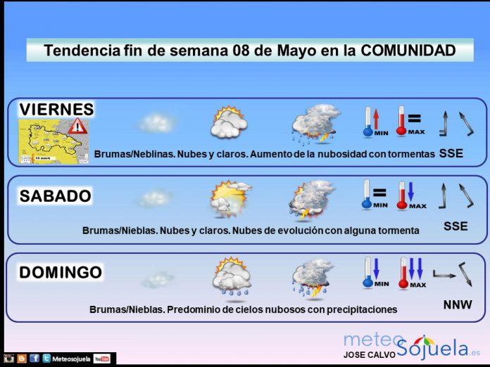 Tendencia del tiempo en La Rioja 0805 Meteosojuela La Rioja. Jose Calvo