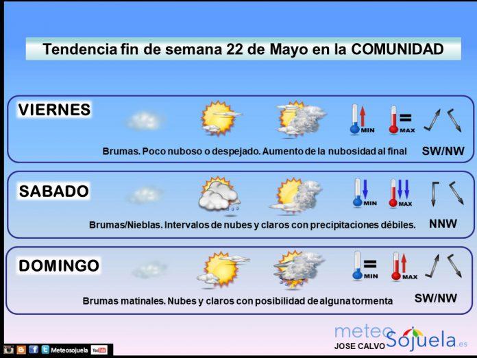 Tendencia del tiempo en La Rioja 2205 Meteosojuela La Rioja. Jose Calvo