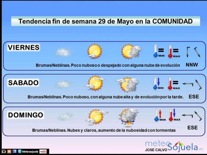 Tendencia del tiempo en La Rioja 2905 Meteosojuela La Rioja. Jose Calvo