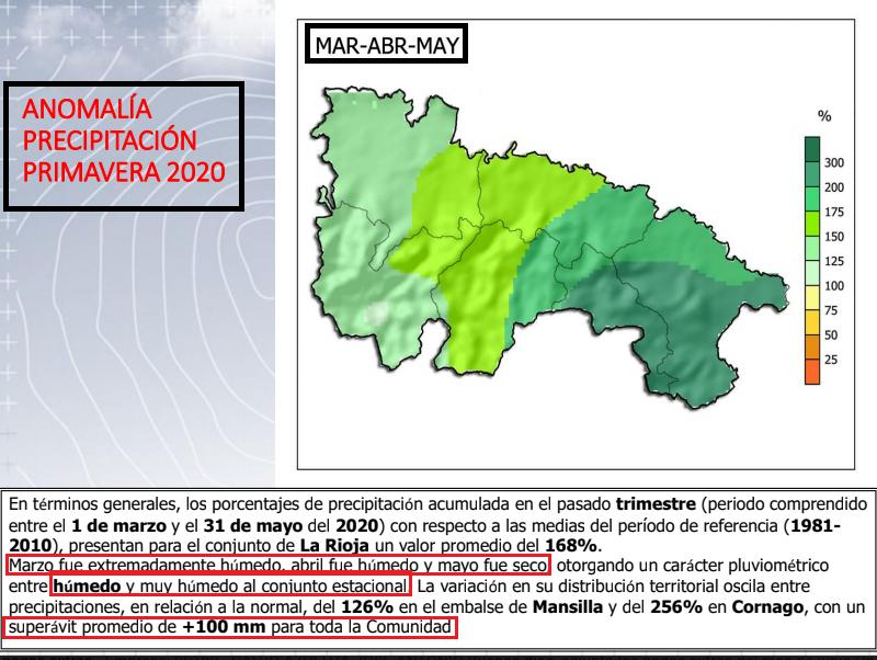 Anomalía pluviométrica primavera La Rioja. AEMET. Meteosojuela