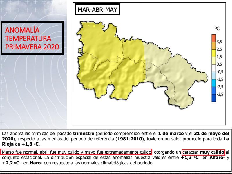 Anomalía térmica primavera La Rioja. AEMET. Meteosojuela