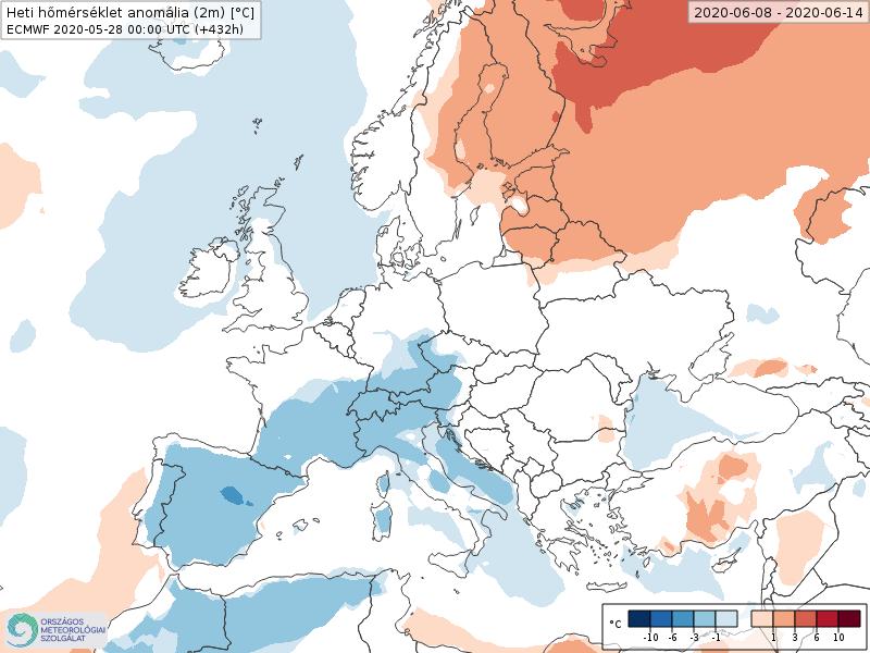 Modelos de Temperatura semanal Junio ECMWF 2ª Semana . Meteosojuela La Rioja.