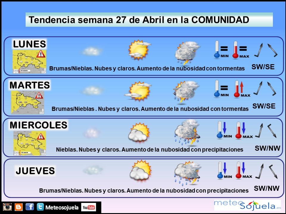 Tendencia del tiempo en La Rioja 0106 Meteosojuela La Rioja. Jose Calvo