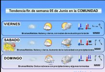 Tendencia del tiempo en La Rioja 0506 Meteosojuela La Rioja. Jose Calvo
