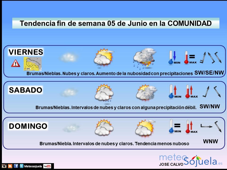 Tendencia del tiempo en La Rioja 1206 Meteosojuela La Rioja. Jose Calvo