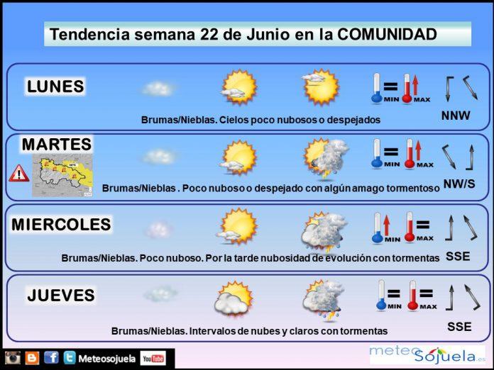 Tendencia del tiempo en La Rioja 2206 Meteosojuela La Rioja. Jose Calvo